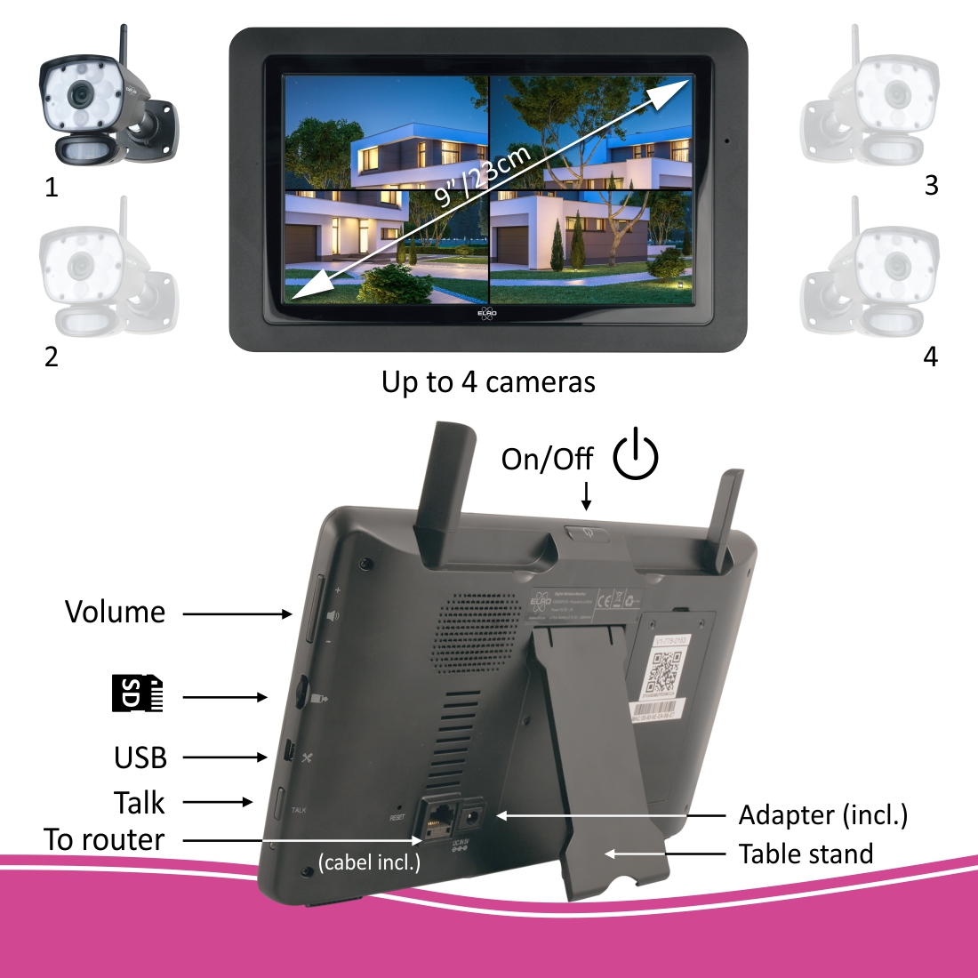 ELRO monitor camerasysteem CZ60RIP