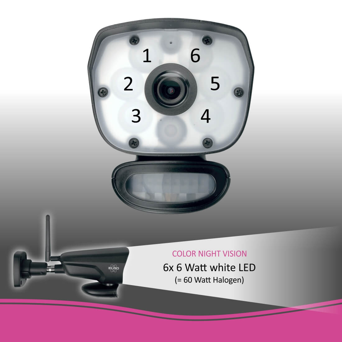 ELRO Colour Night Vision LED's
